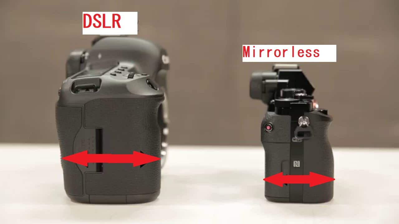 DSLR أم Mirrorless